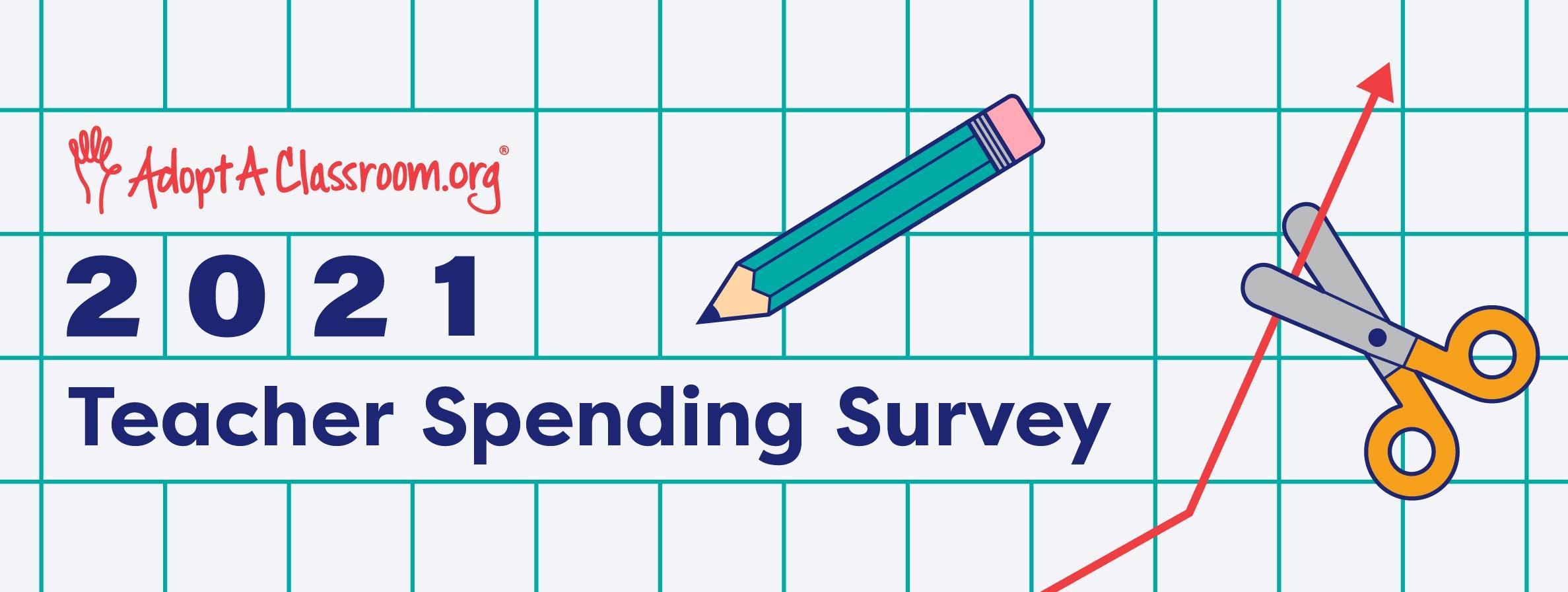 2021 Teacher Spending Survey